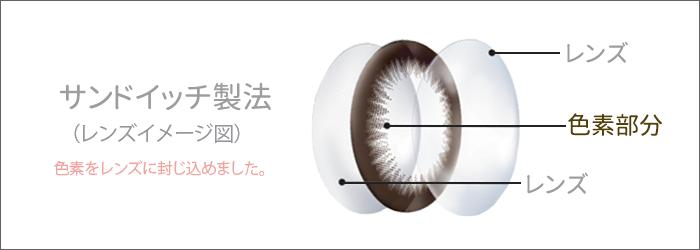 韓国カラコン公式通販のミツノレンズ