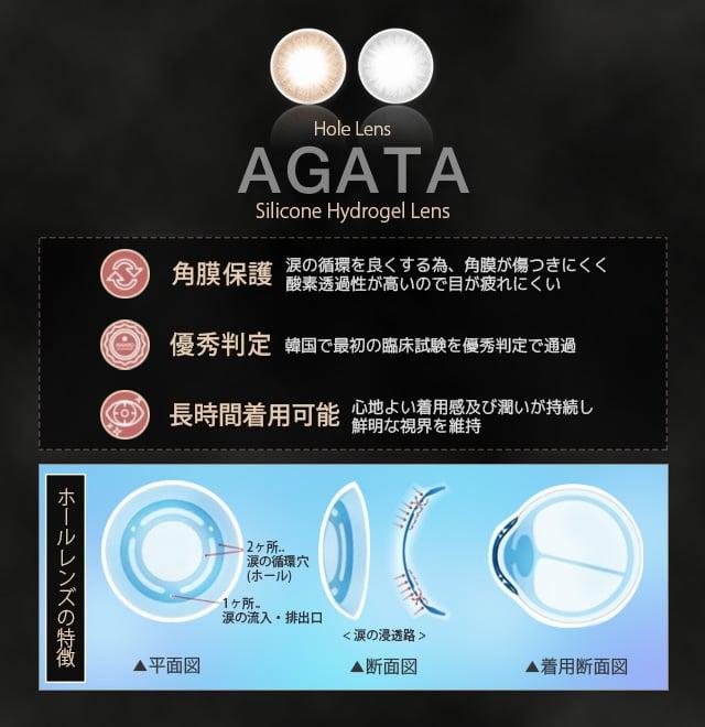 agata_brown